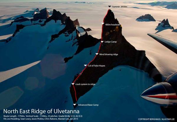 Ulvetanna - Die Route am Nordost-Kamm